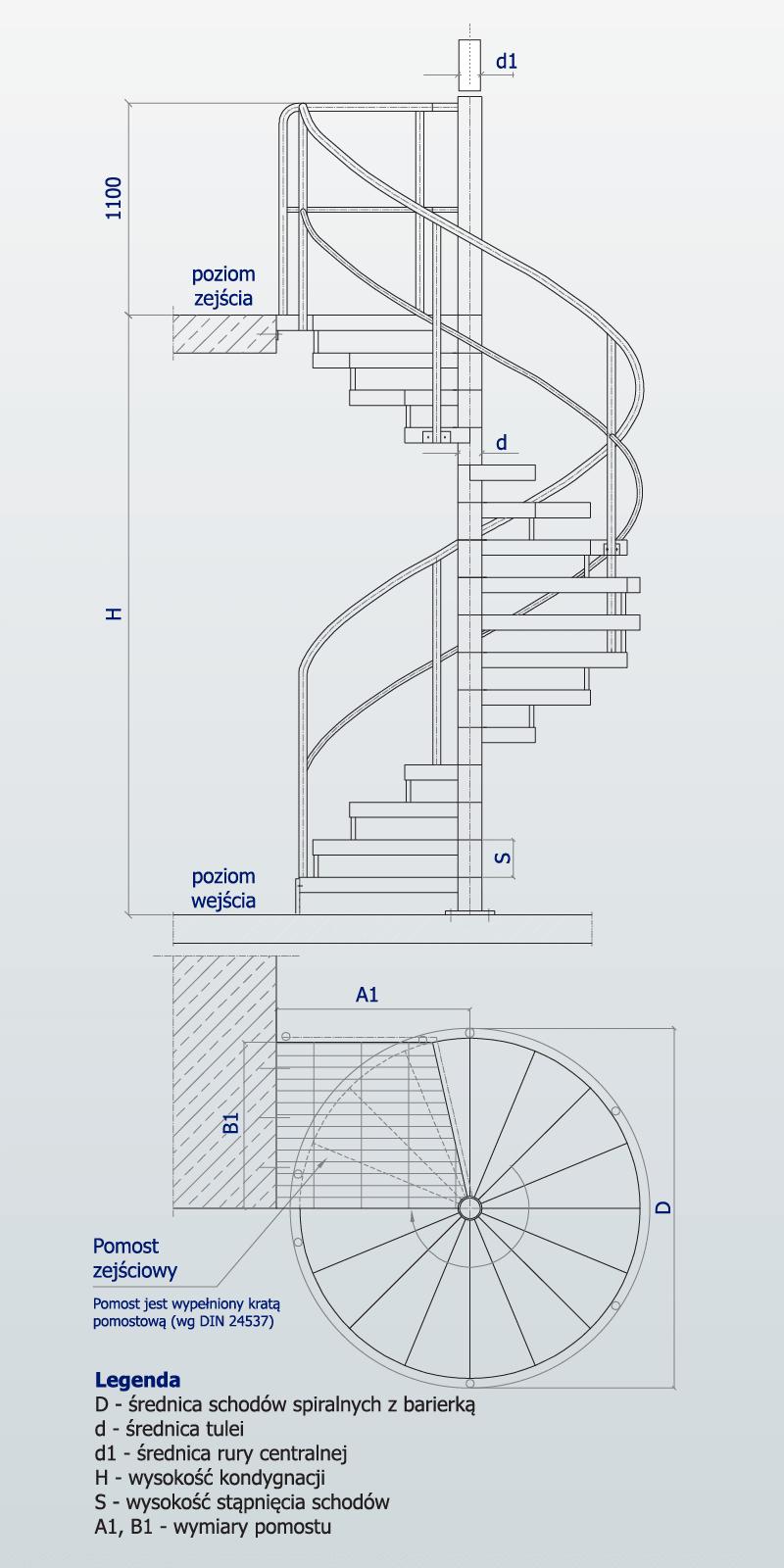 Schemat schodów spiralnych