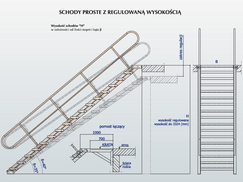 Schody proste z regulowaną wysokością