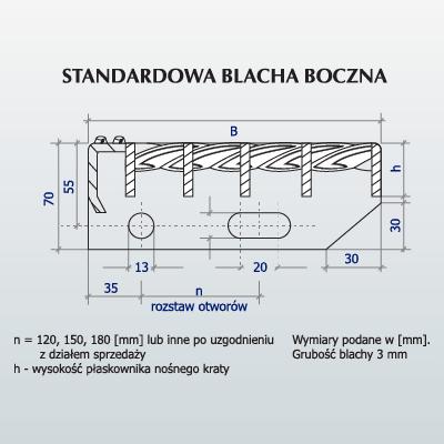 Standardowa blacha boczna