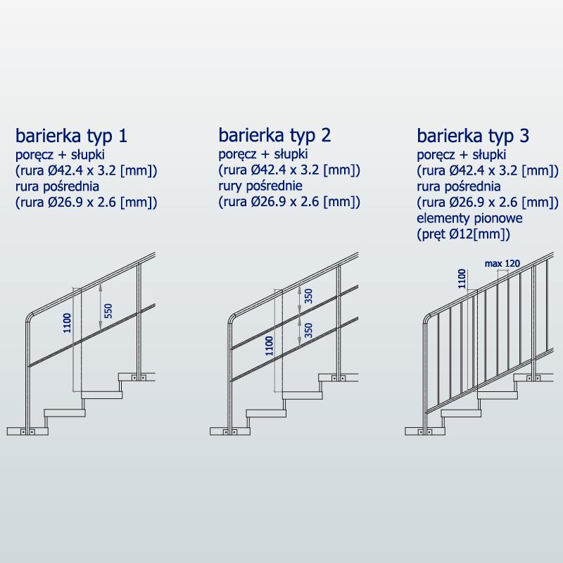 Typy barierek schodów spiralnych